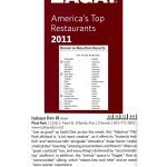 Zagat Guide 2011